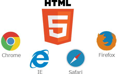 HTML5対応ブラウザ搭載の複数デバイス