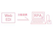 RPAソフトとの連携による作業負担の改善