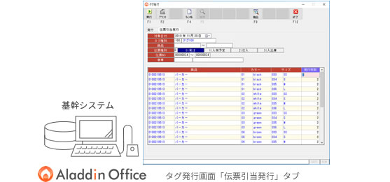 各種伝票(発注、入荷予定、仕入、入出庫)のデータを画面へ引き当てて枚数指定で発行
