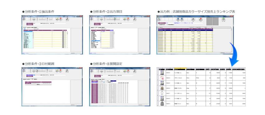 実績管理・分析