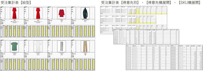 受注集計表の画面|アパレル向けアラジンオフィス