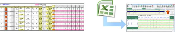 出荷指示データ取込画面|アパレル向けアラジンオフィス