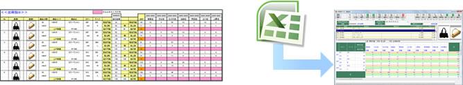 出荷指示データ取込画面|鞄向けアラジンオフィス