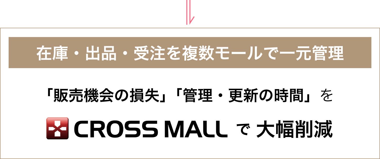 複数ネットショップ・ECの在庫、出品、受注一元管理ASP「CROSS MALL」