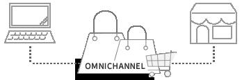 オムニチャネル顧客/ポイント一元管理、店舗取置・支払など