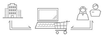 BtoB・BtoC兼用EC 一般消費者/企業への販売