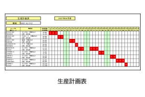 生産計画表
