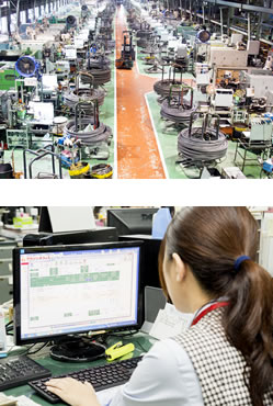 株式会社新城製作所様 システム導入事例